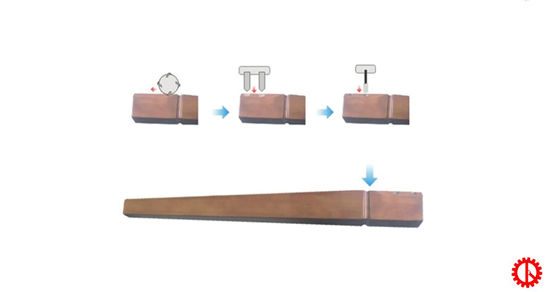 Sản phẩm máy phay khoan cấy ốc chân ghế tự động